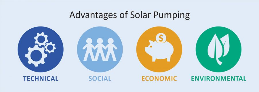 Click here to read about the advantages of solar pumps compared to alternative technologies commonly utilized in remote, rural settings.